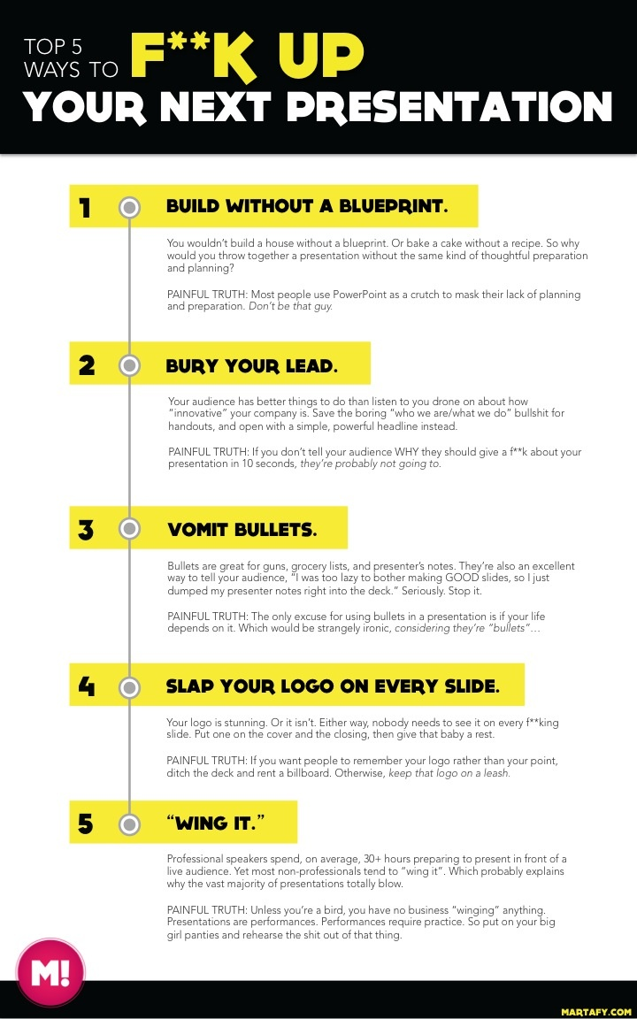Top 5 Ways to F**k Up Your Next Presentation. More tips at http://www.martafy.com/bid/281023/Top-5-Ways-to-F-k-Up-Your-Next-Presentation