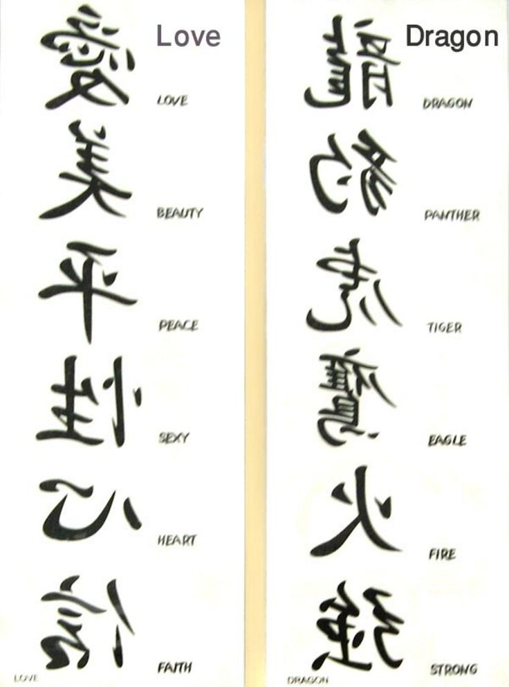 As The Chinese Tattoo Letters The Chinese Language Has No Alphabets