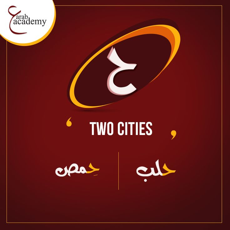 Cities that start with the sixth letter of the Arabic Alphabet.