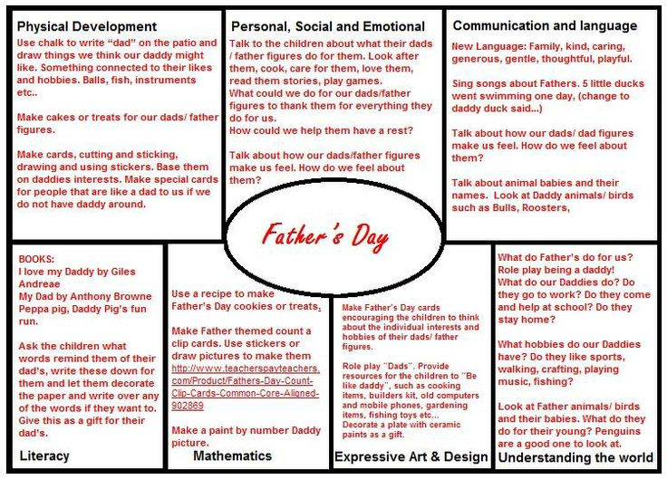 Fathers day EYFS medium term plan