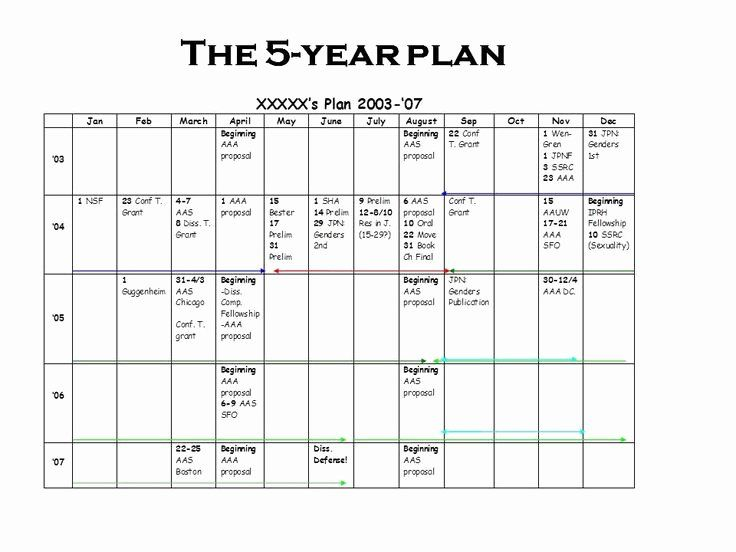 10 Year Life Plan Template Elegant 61 Best Images About 5 Year Plan On Pinterest In 2020 Life Plan Template Career Plan Example 5 Year Plan