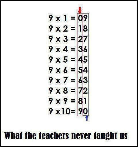 I pointed this out to my teacher when I was younger, and she told me to be quiet and stop distracting the others...