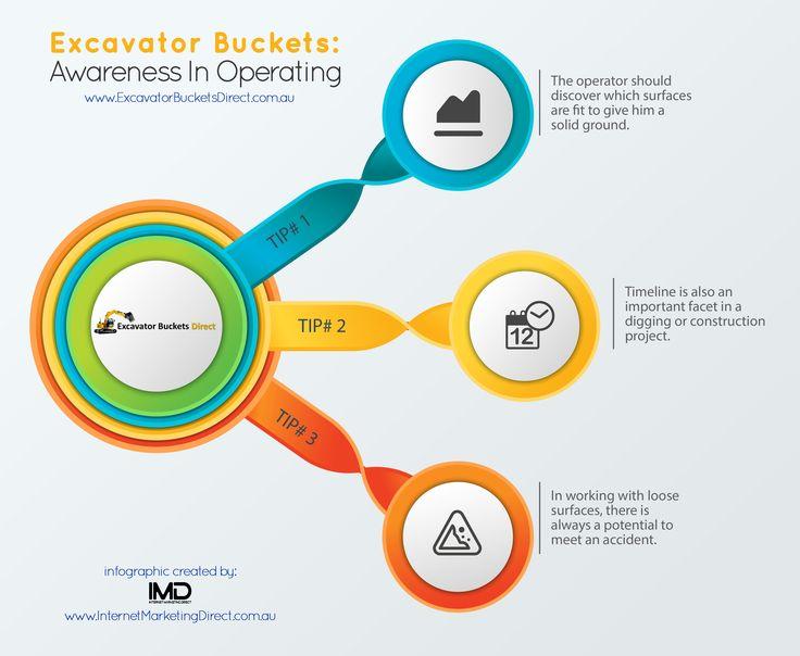 Excavator Buckets: Awareness In Operating