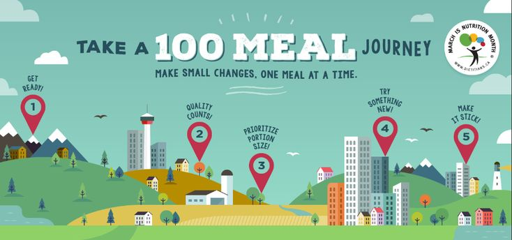 March is Nutrition Month! Check out the Dietitians of Canada campaign on the blog! Take a 100 Meal Journey :)