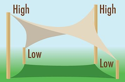 Hypar Shade Sail Design - high to low
