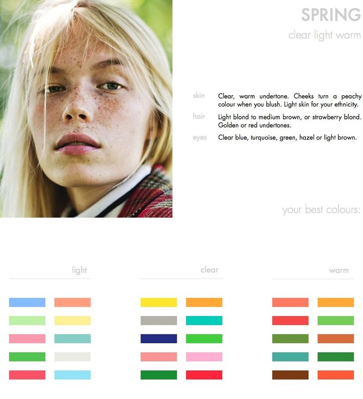 FINDING YOUR BEST COLOURS: The Spring type