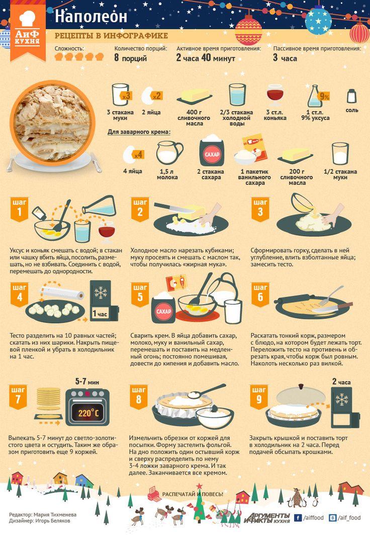 Рецепт идеального «Наполеона»: тончайшее тесто и нежный крем | Стол | Новый год | Аргументы и Факты
