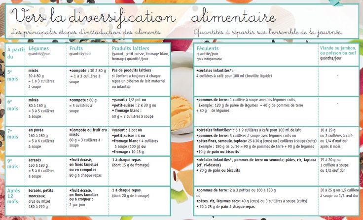Seine-saint-denis.fr - Enfance & Famille - Livre À table !