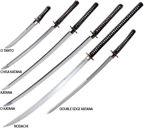 Image detail for -Swords « Fearless MMA – Mixed Martial Arts Fighting, Fighters, News ...