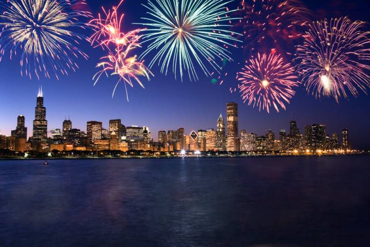 Chicago  Fourth Of July Images Of Fireworks - Bing Images