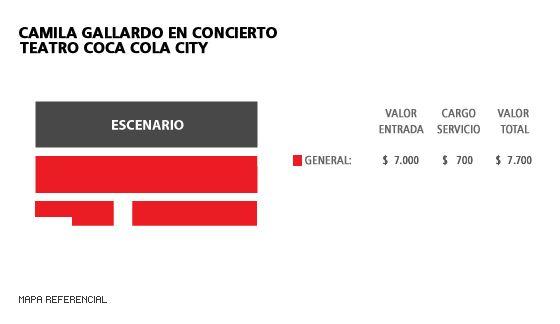 Mapa Camila Gallardo en Concierto