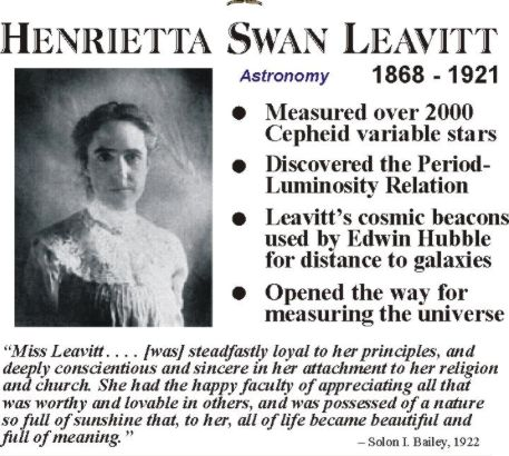 Resultado de imagen de Henrietta Swan Leavitt