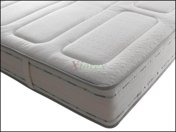European Mattresses In Usa Do You Actually Wake Up Experiencing More Tired Than Once Visited Bed Or Can Feel Pain