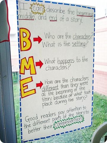 story structure anchor chart - beginning, middle, end