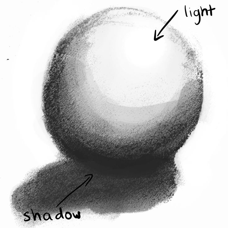 As my piece is going to be set in an outside environment there will be inevitable light sources in the piece. Learning the techniques in shading something correctly is another thing that is needed to create a successful drawing. As part of my design I want to have a sum of realism in it and therefore need proper shading techniques. Using these techniques that can be achieved.