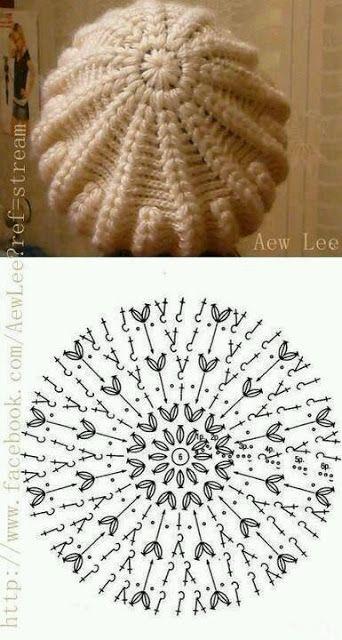 lo spazio di lilla: Schemi di cappelli all'uncinetto / Crochet hats diagrams