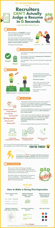 [Infographic] 6 Second Resume Average Joes VS. Recruiters