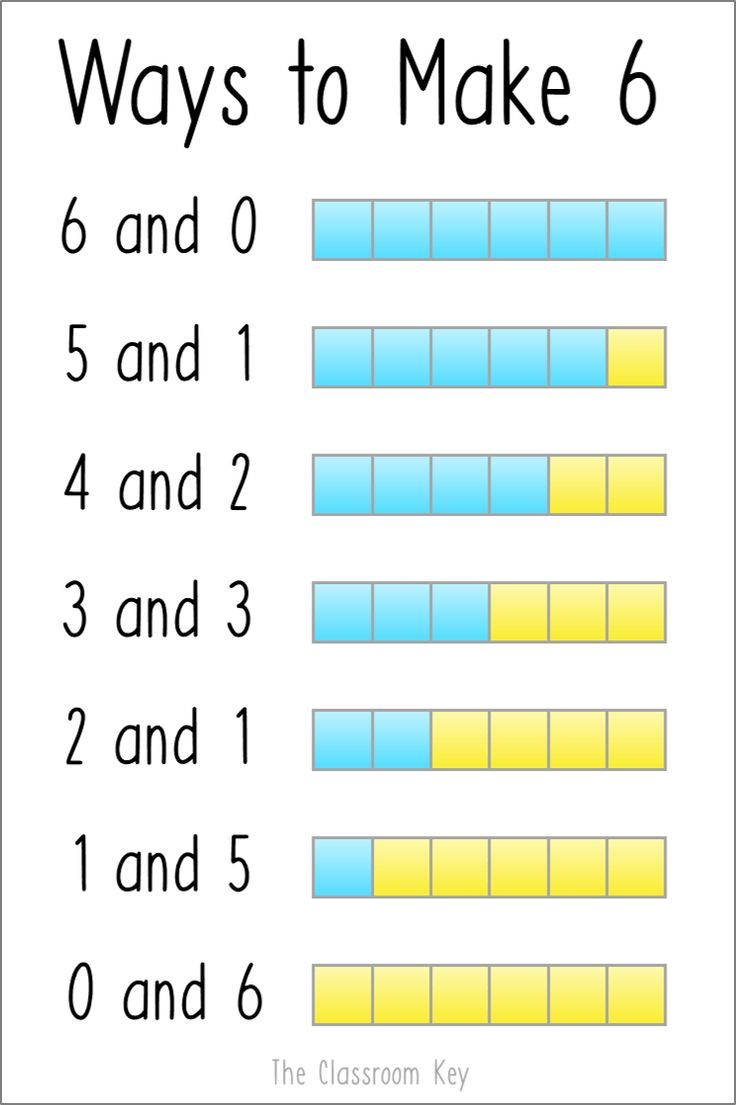 973 best Elementary Math Teaching Ideas images on Pinterest | Grade ...