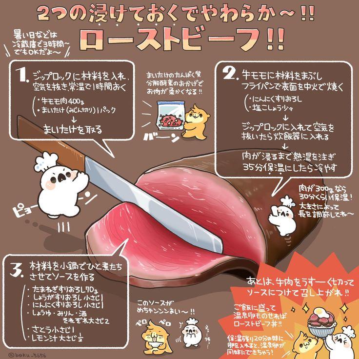 """ぼく@モンめし連載中さんのツイート: """"浸けておくだけでやわらか~な、ローストビーフのレシピをまとめました!(※右下に温泉卵のレシピ付き!)… """""""
