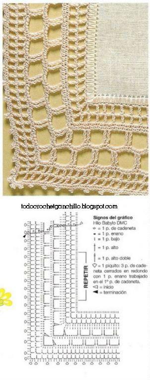 3 Puntillas para Decorar Manteles y Servilletas / Patrones | Todo crochet