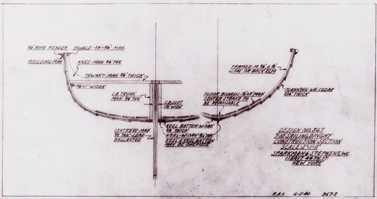 Yacht design, naval architecture, yacht brokerage. A blog about the history of Sparkman & Stephens, world class yacht designers, naval architects and yacht brokers since 1929. Posts include their archive of designs, descriptions, study plans, photographs and other related archive material.