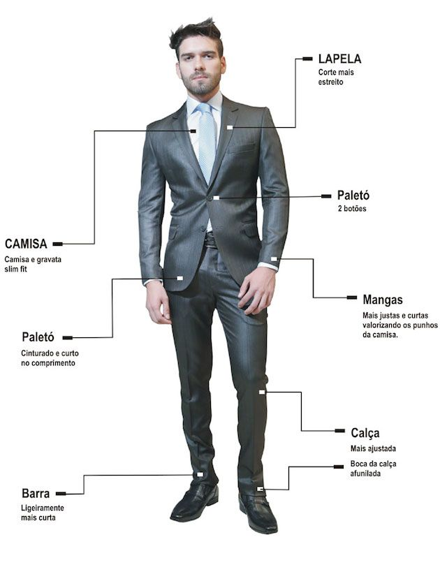 Terno Slim Fit …