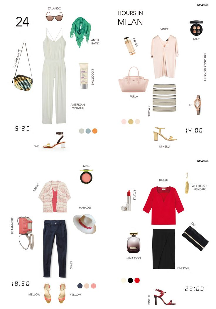 IDOLE Magazine #10 Summer 2015 Issue - 24 hours in Milan -