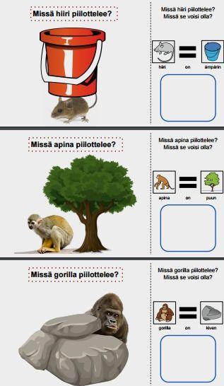 Oppimistarinassa erilaiset eläimet ovat menneet piiloon. Ne löytyvät jonkin tutun asian edestä, takaa, alta, päältä, vierestä tai välistä.