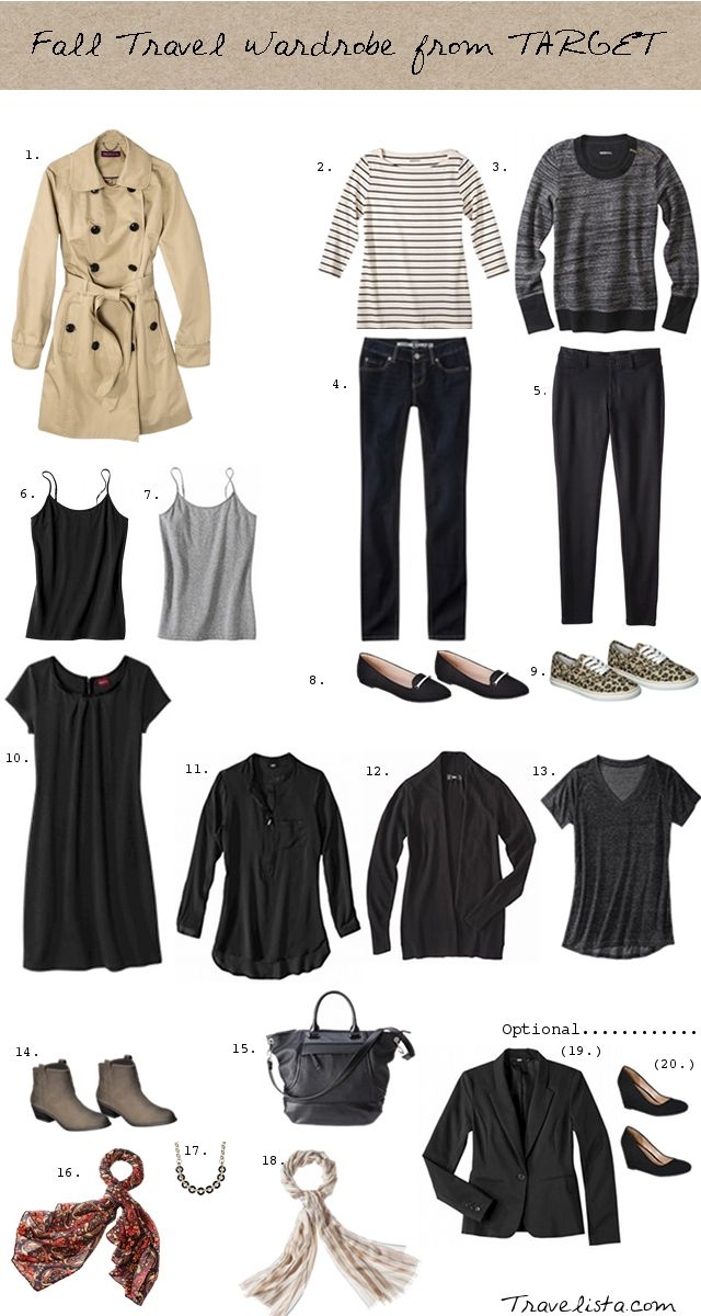 I'd make a few obvious substitutions: a navy peacoat rather than a trench; a solid navy or charcoal cami instead of the heather grey one; and I can't recall the last trip where I brought more than two pairs of shoes, especially bulky ones like those wedges and ankle boots. But decent neutral capsule.