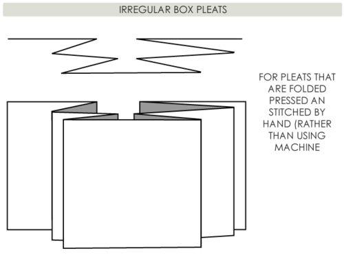 Irregular box pleats