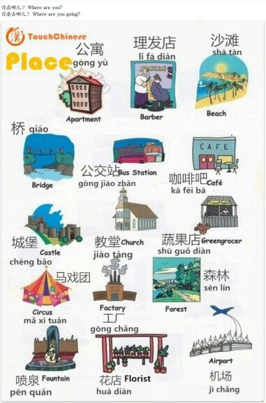 My chinese learning