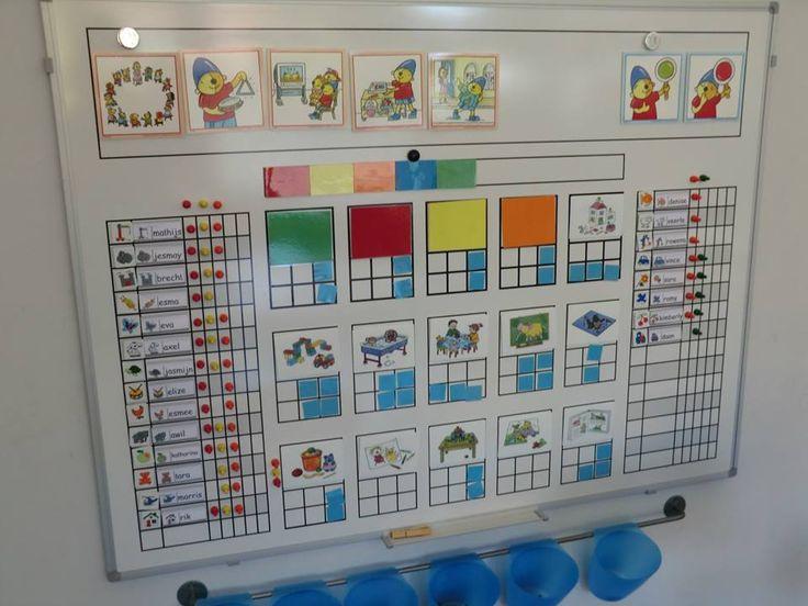 """Prachtig planbord """"Dit bord hebben wij zelf ontwikkeld nav bestaand bord van Heutink. De kinderen kunnen op dit bord ook plannen. Binnen 3 minuten is de hele klas aan het werk"""""""