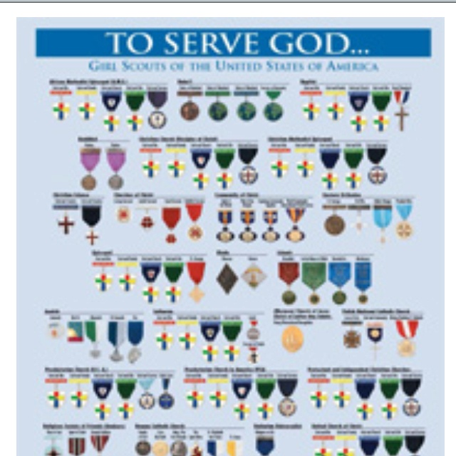 boy scout troop organization chart pdf