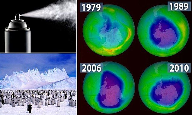 The gaping hole in the ozone – which in the 1980s caused a major environmental scare – has stopped growing, they have found. - Ozone layer 'on track to recovery', UN scientists ... - Daily Mail www.dailymail.co.uk/.../Ozone-layer-track-repair-says-scientists-...Daily Mail Sep 12, 2014 - And other damage to the ozone layer is 'well on track' to recovery and may have even been reversed by 2050, according the United Nations ...