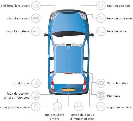 17 meilleures id es propos de ampoule voiture sur pinterest cric pour voiture lampe a. Black Bedroom Furniture Sets. Home Design Ideas