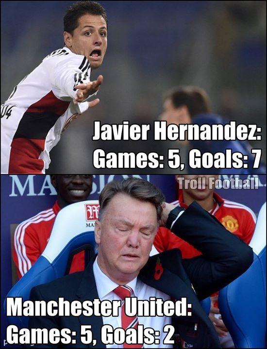 Javier Hernández. Rindu dengannya Manchester United ? :v