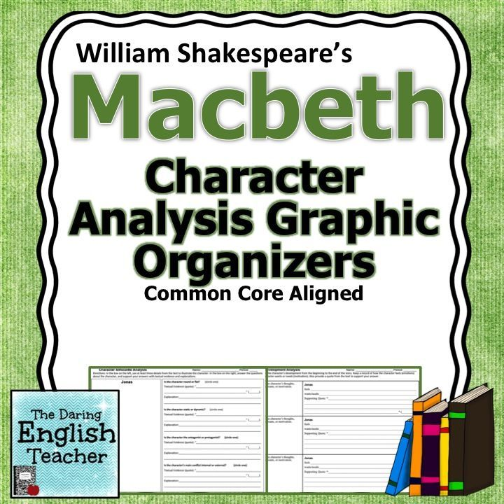 a character analysis shakespeares oedipus The main character's downfall is when oedipus learns that his wife jocasta is his   both sophocles' tragedy oedipus the king and shakespeare's tragedy.