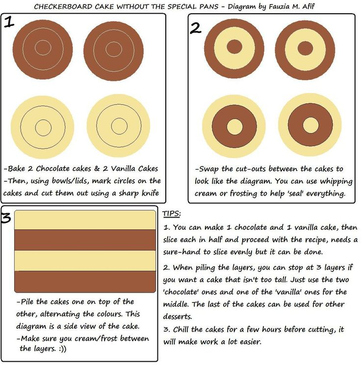 A checkerboard cake is one of the prettiest cakes there is. You do not need a special pan to make one, here are some simple steps to help you replicate the effect.