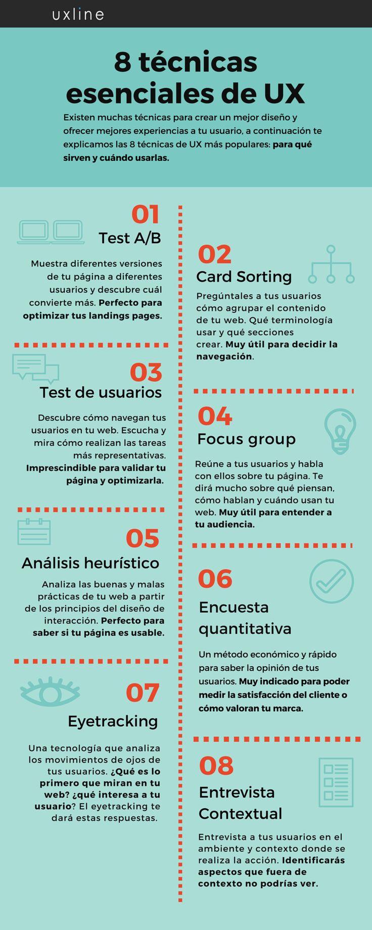 8 técnicas esenciales de UX (experiencia de usuario) #infografia Ideas Desarrollo Personal para www.masymejor.com
