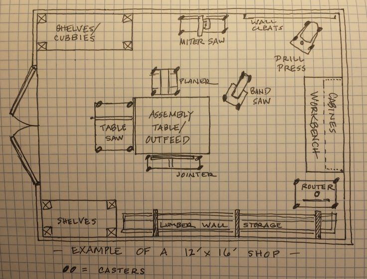 12 x 16 wood shop layout - Google Search http://garageremodelgenius.com/category/garage-remodel-tips/