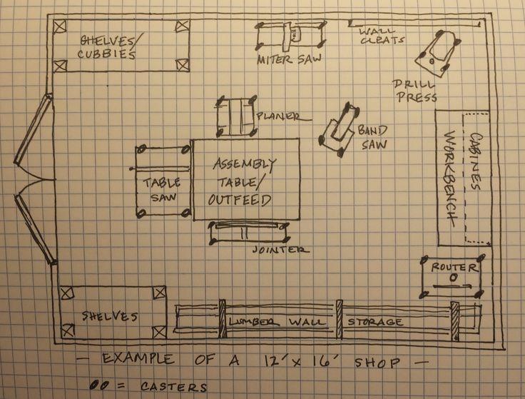 small machine shop layout