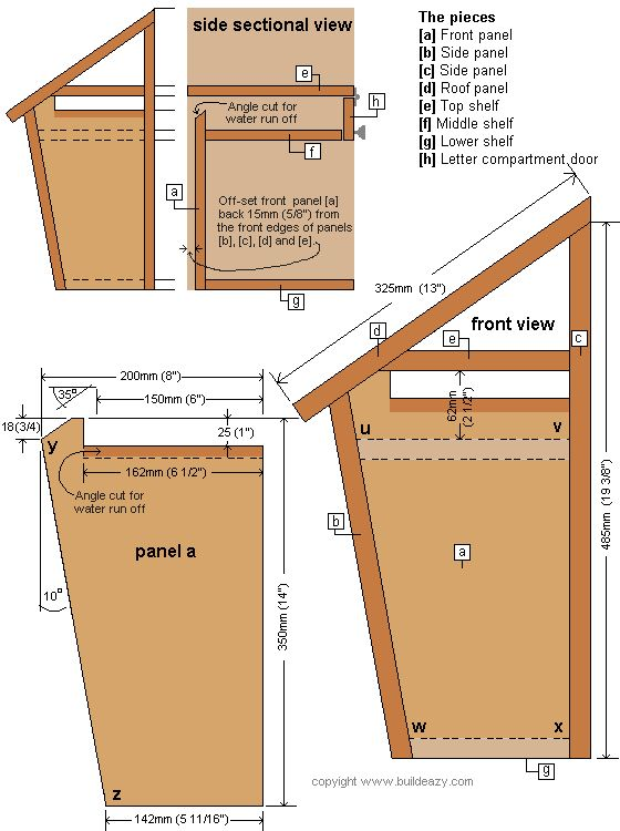 How To Build A Mailbox The Mailbox Plans How To Build A