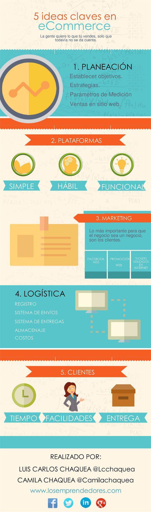 5 ideas clave para comercio electrónico #infografia #infographic #ecommerce