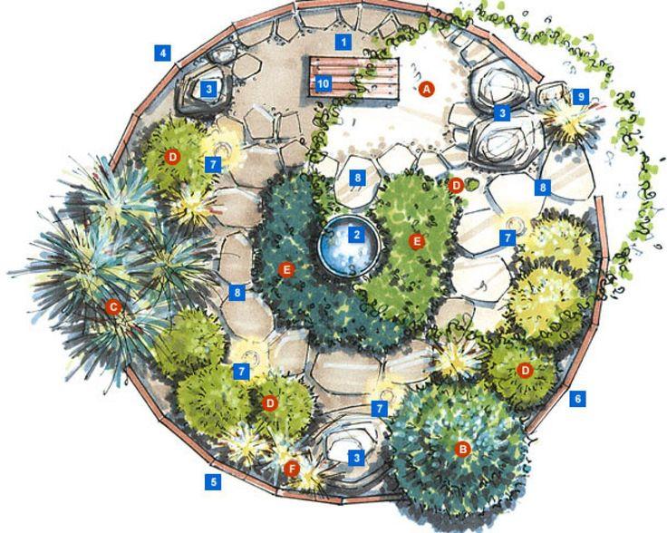 25 Best Ideas About Meditation Garden On Pinterest Eclectic Garden Hose Reels Garden Seating