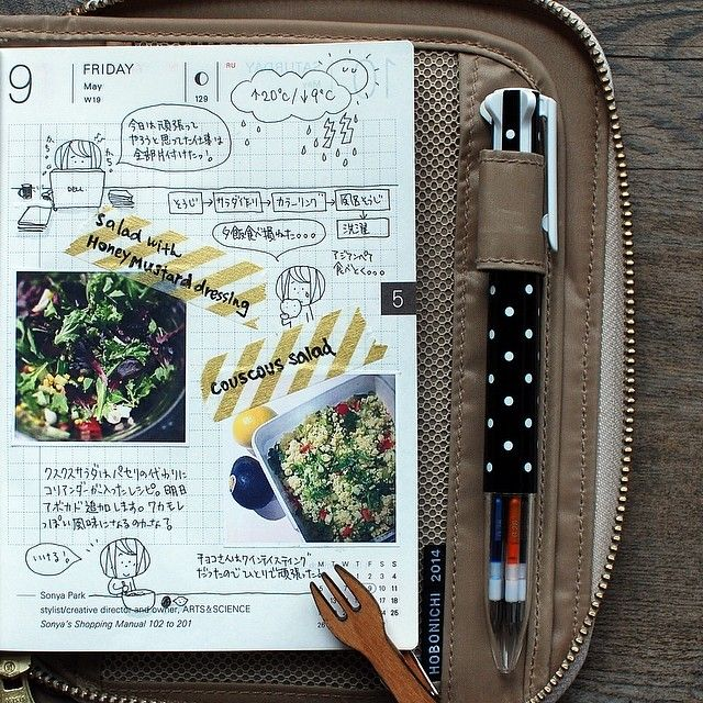 Hobonichi planner page style #filofax #planner