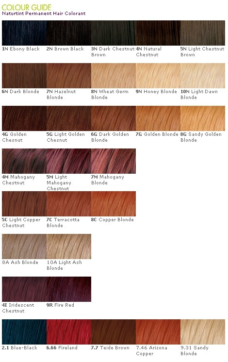 38 Best Images About Naturtint Healthy Hair Dye On