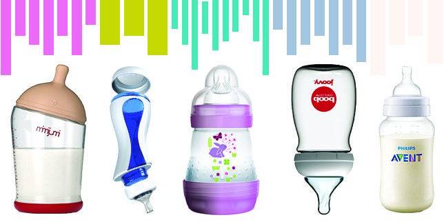 Best 25 Best Baby Bottles Ideas On Pinterest Best