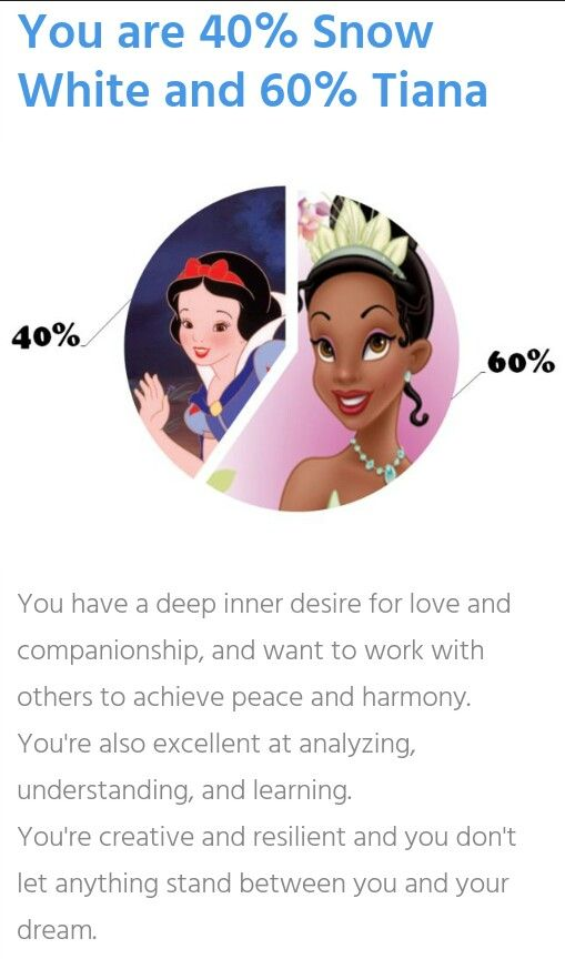 Took a test and these are the results I got. -GL