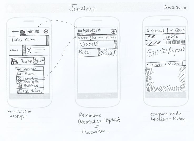 JusWrite Folder / Reminder / Compose View #wireframe #ux #design #app #application #apps #mobile #ui #sketch #ios #os #android #gui