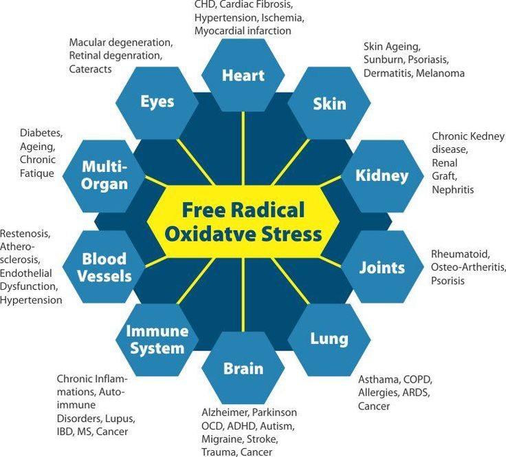 "Just one Protandim a day unleashes your ""survival genes"". Protandim jumstarts your body's ability to produce over 600 antioxidants and anti-aging enzymes by the millions in every cell, each second. Scientifically proven to reduce oxidative stress by 40-70% & increases Glutathione by 300%. Order Protandim www.mylifevantage.com/rachelhadden"